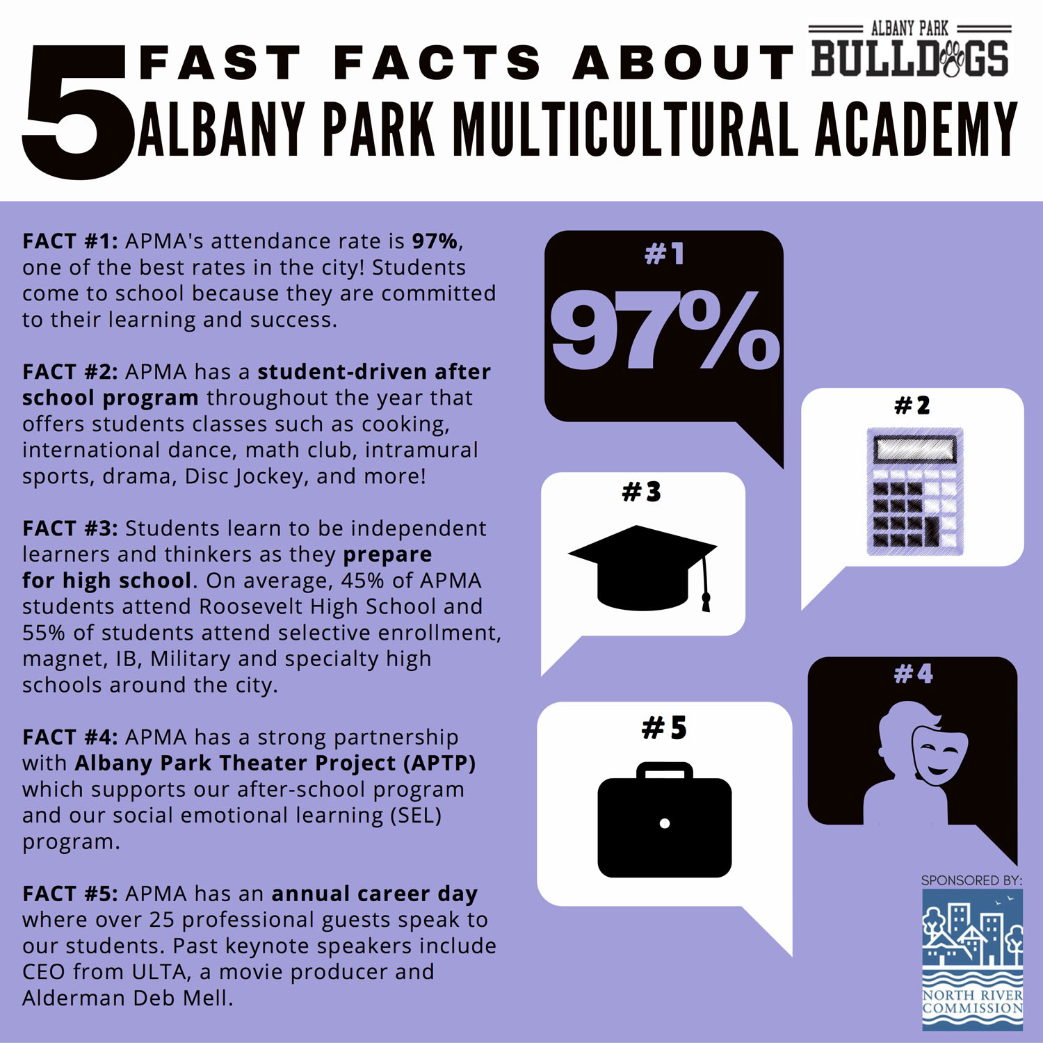 5 Facts Campaign_APMA_English-wb
