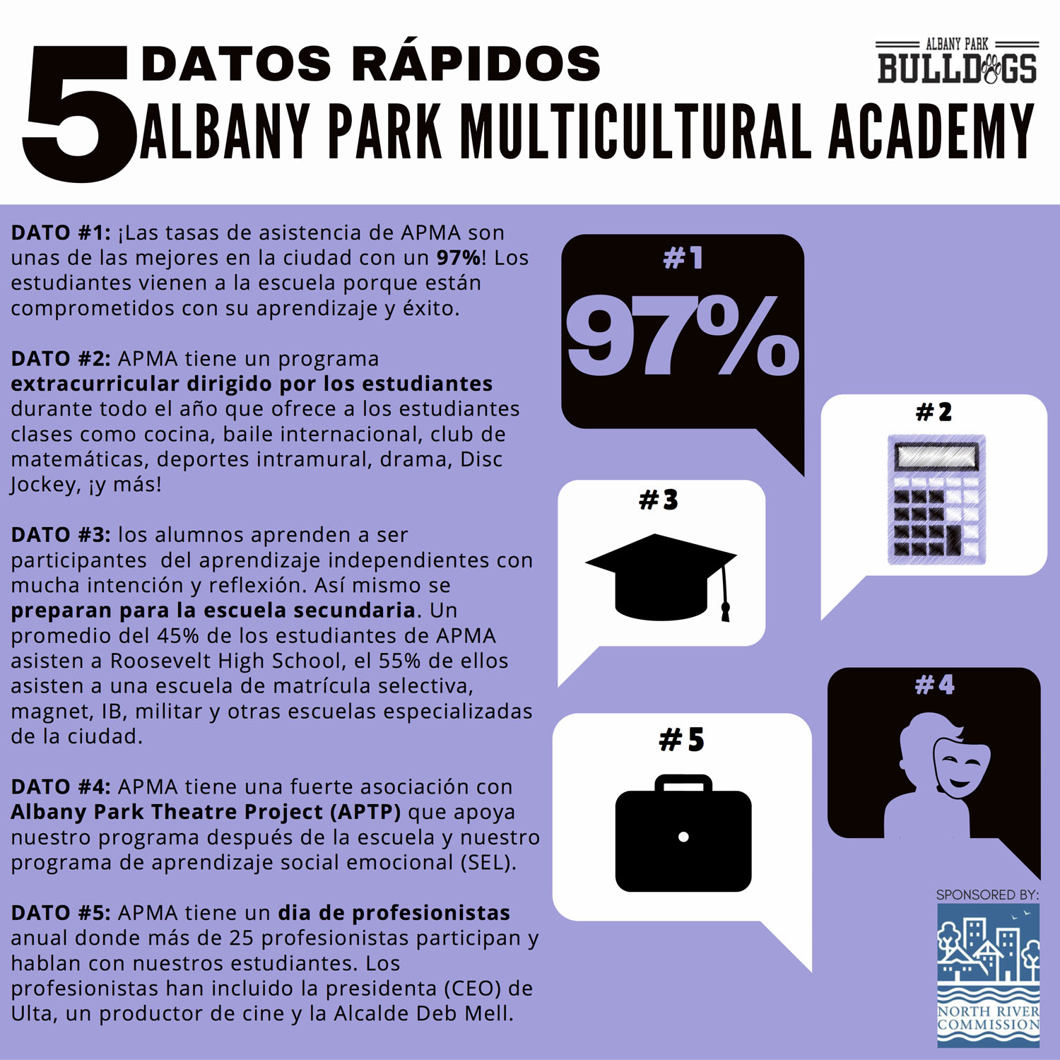 5 Facts Campaign_APMA_Spanish-wb
