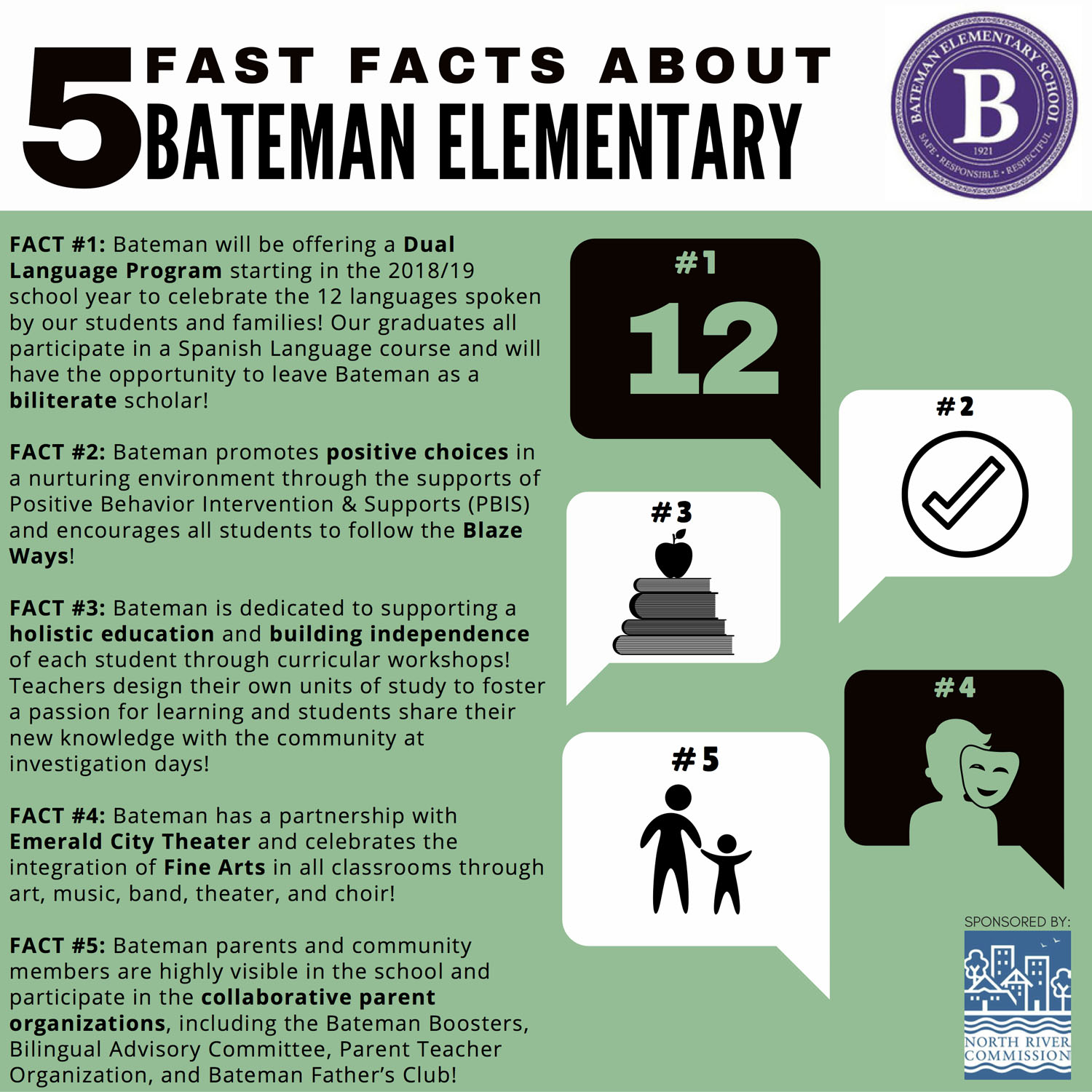 5 Facts Campaign_Bateman_English-wb