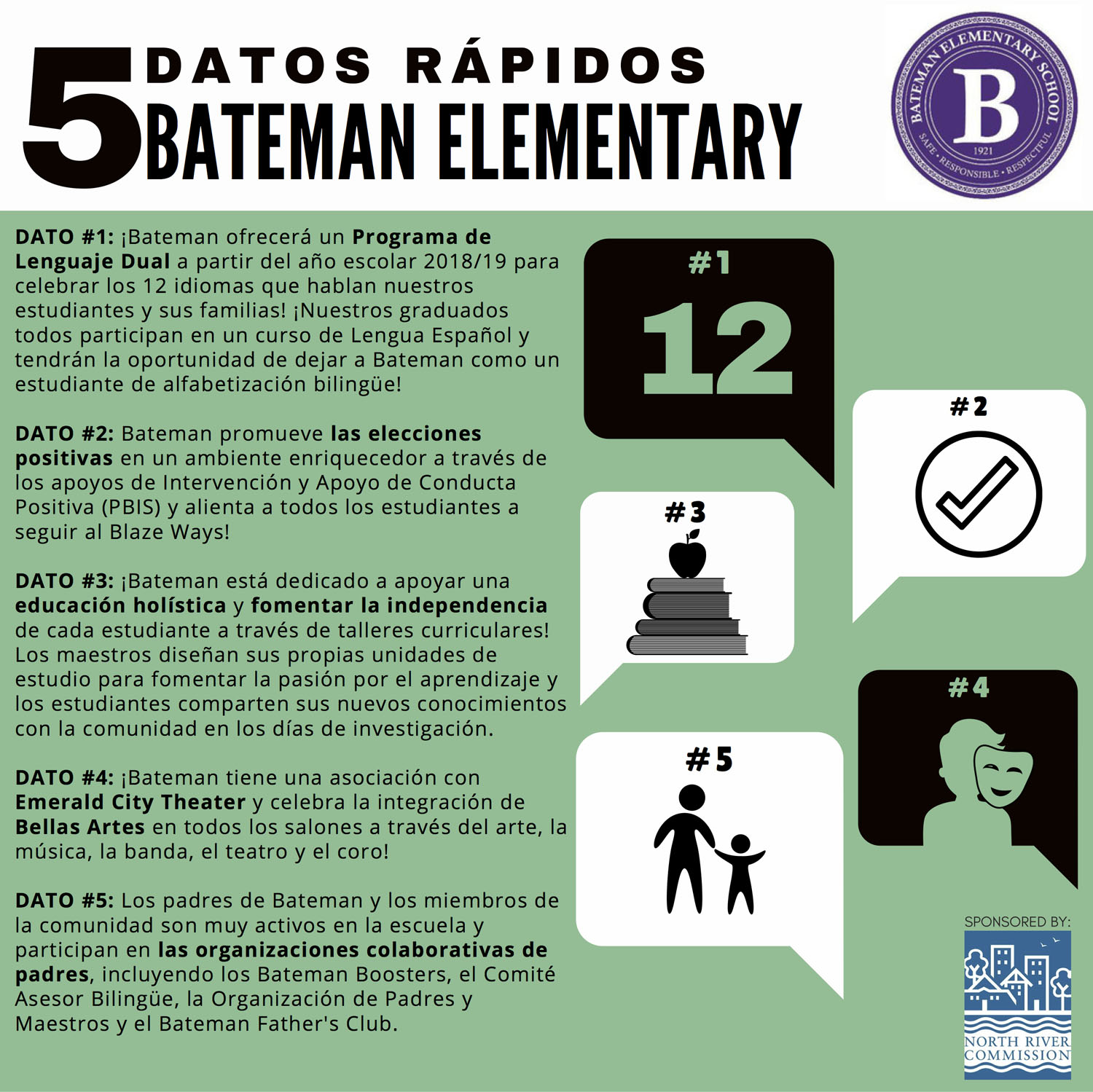5 Facts Campaign_Bateman_Spanish-wb