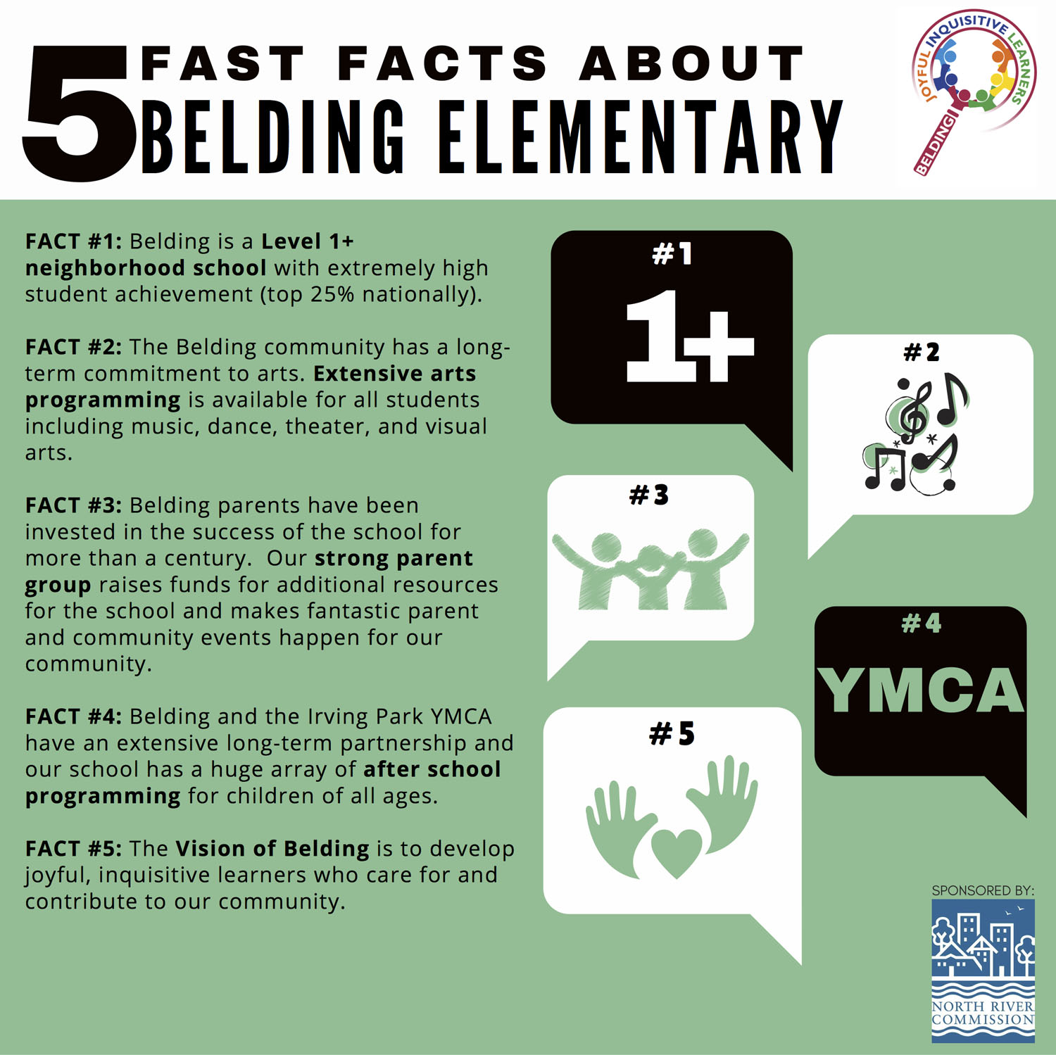 5 Facts Campaign_Belding_English-wb