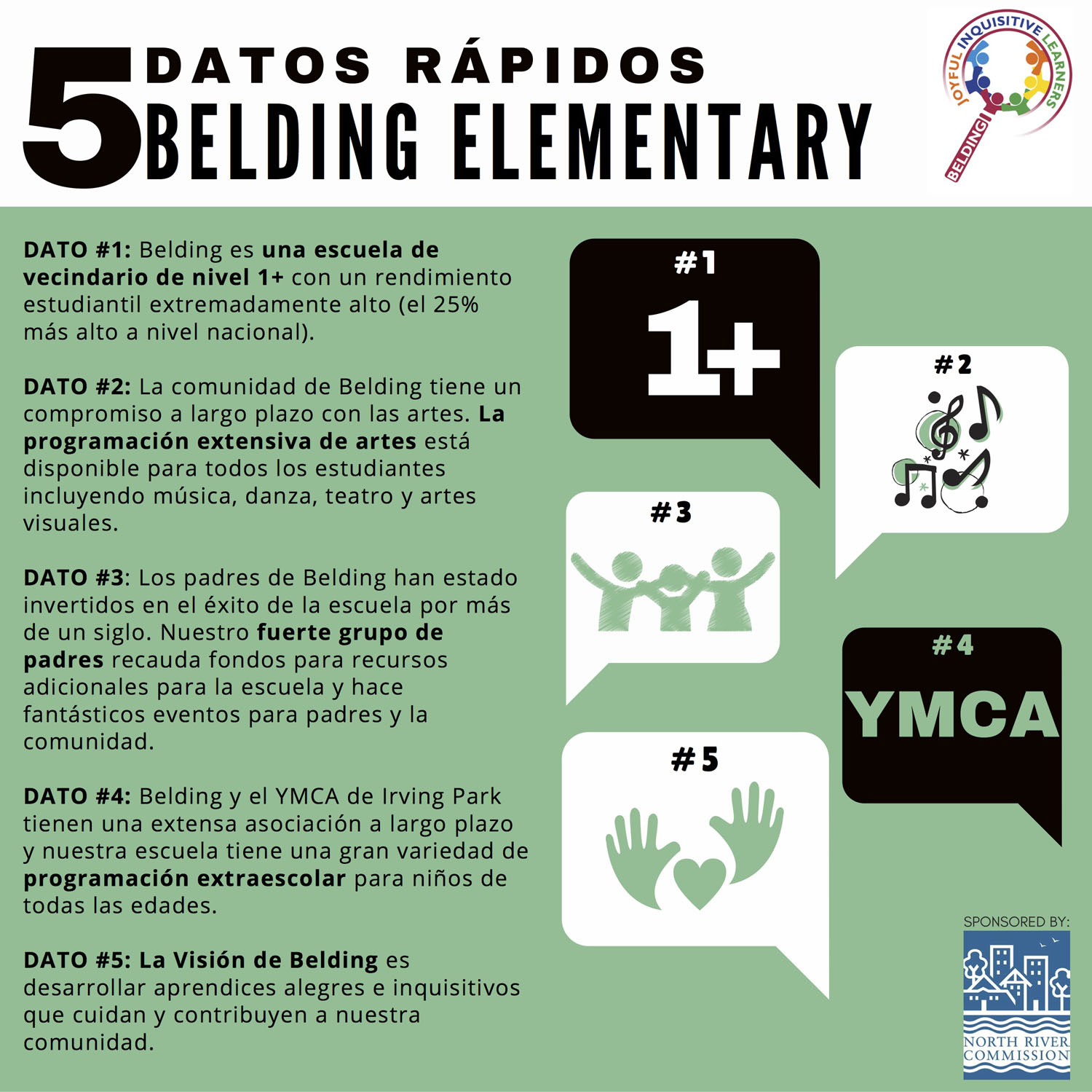 5 Facts Campaign_Belding_Spanish-wb