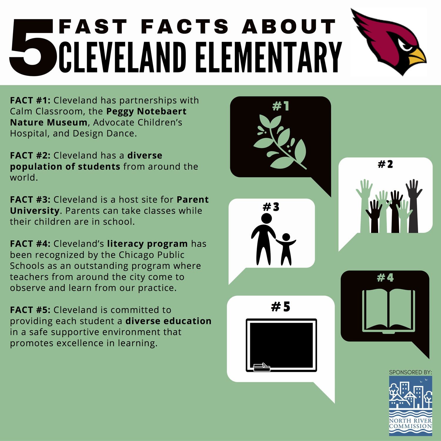 5 Facts Campaign_Cleveland_English-wb
