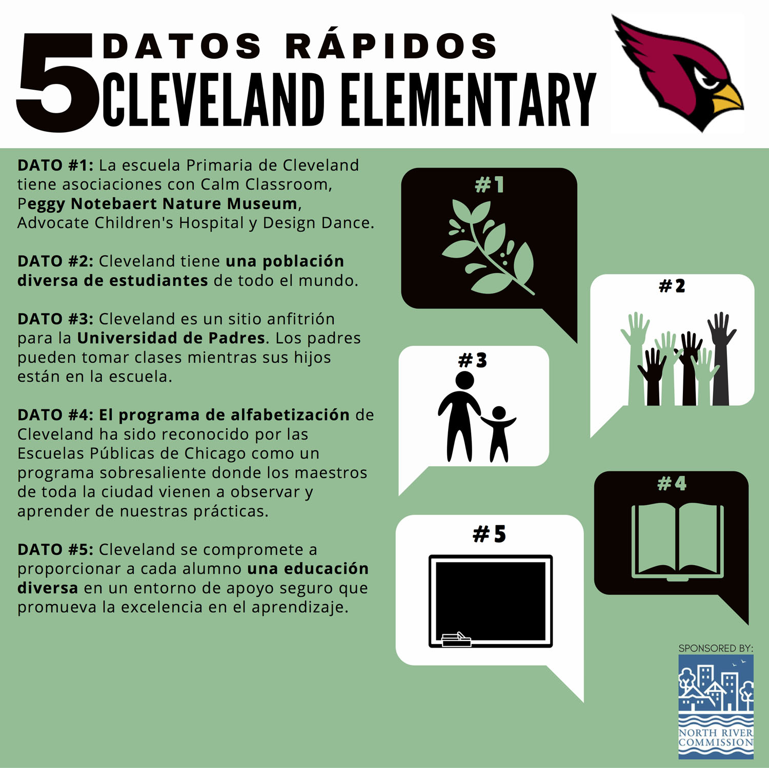 5 Facts Campaign_Cleveland_Spanish-wb
