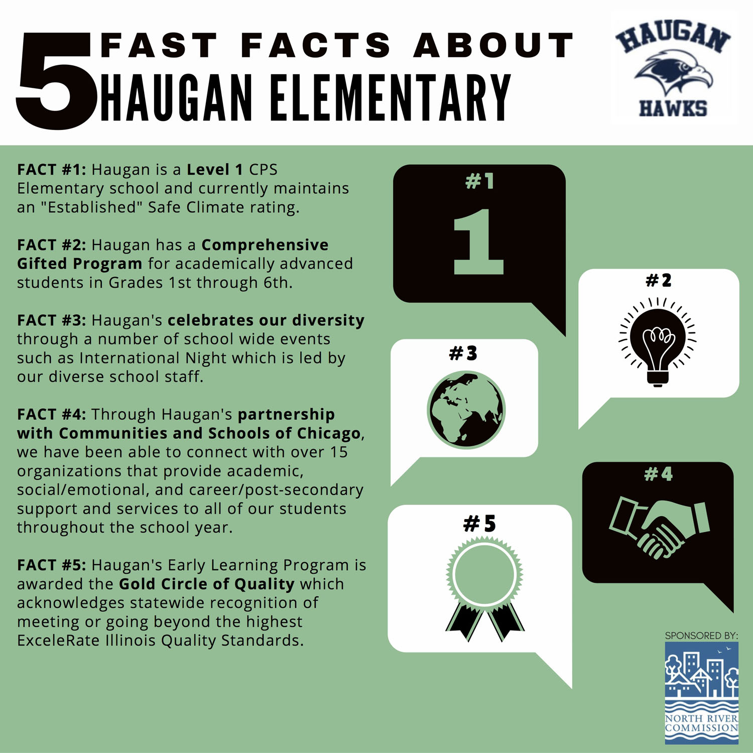 5 Facts Campaign_Haugan_English-wb