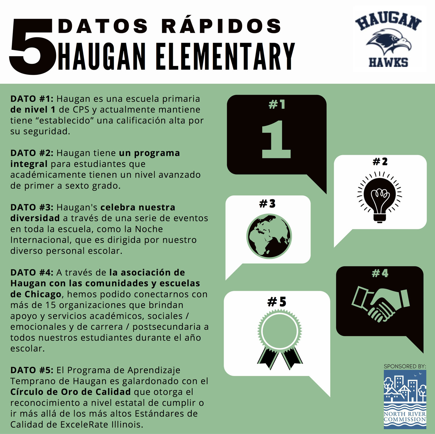 5 Facts Campaign_Haugan_Spanish-wb