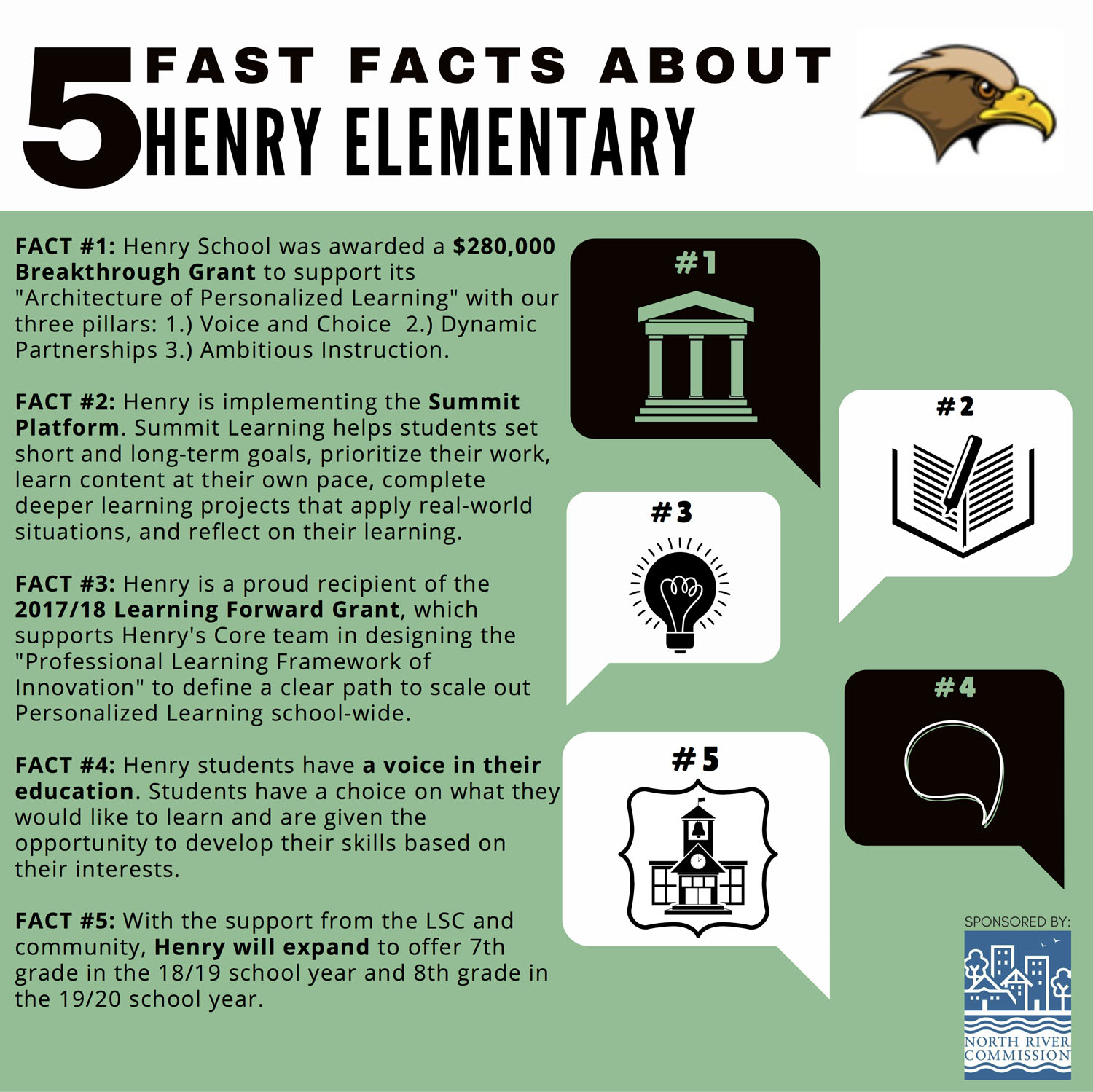 5 Facts Campaign_Henry_English-wb