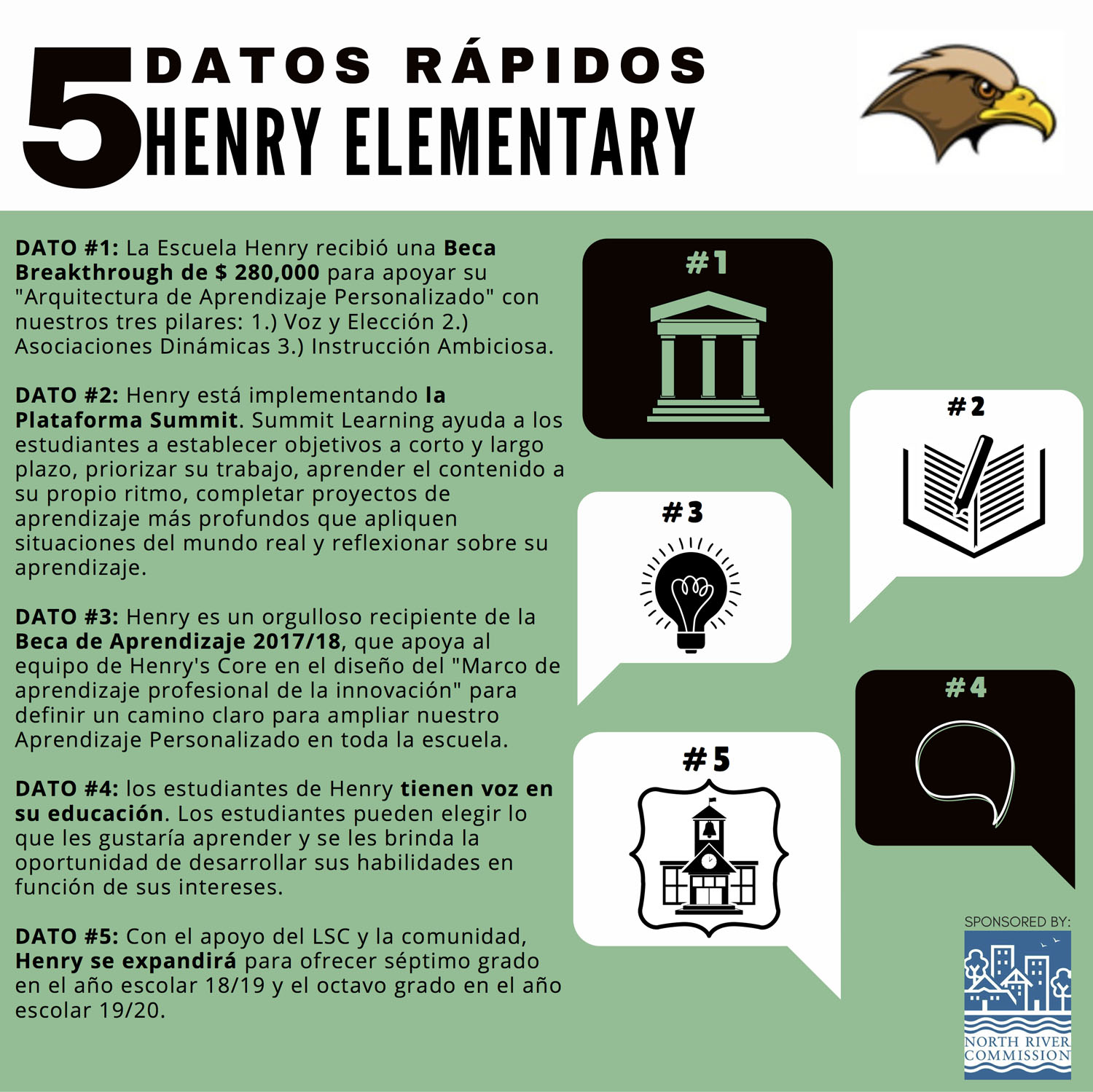 5 Facts Campaign_Henry_Spanish-wb