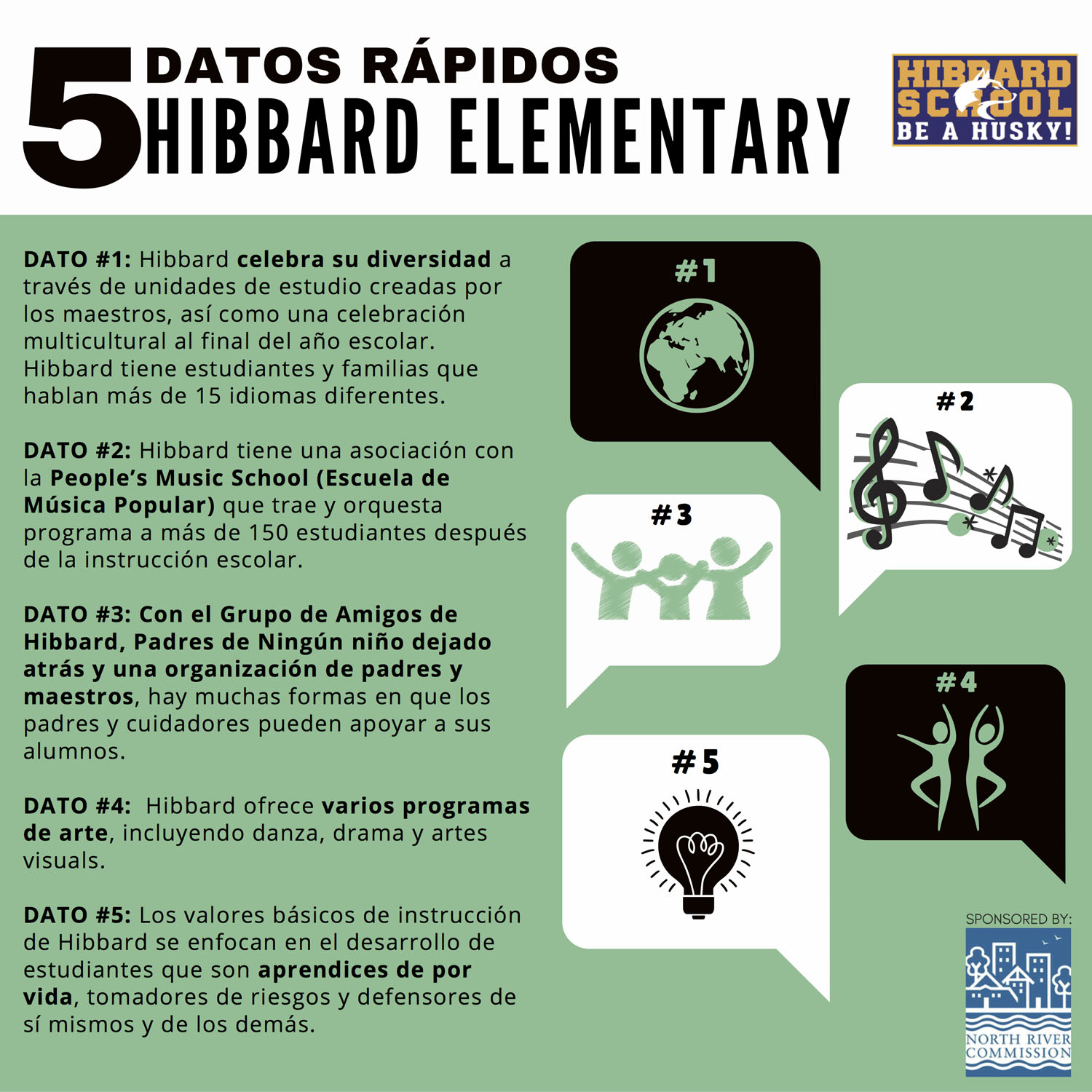 5 Facts Campaign_Hibbard_Spanish-wb