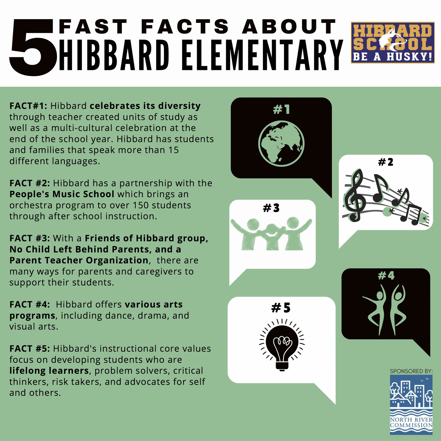 5 Facts Campaign_Hibbard_updated-wb