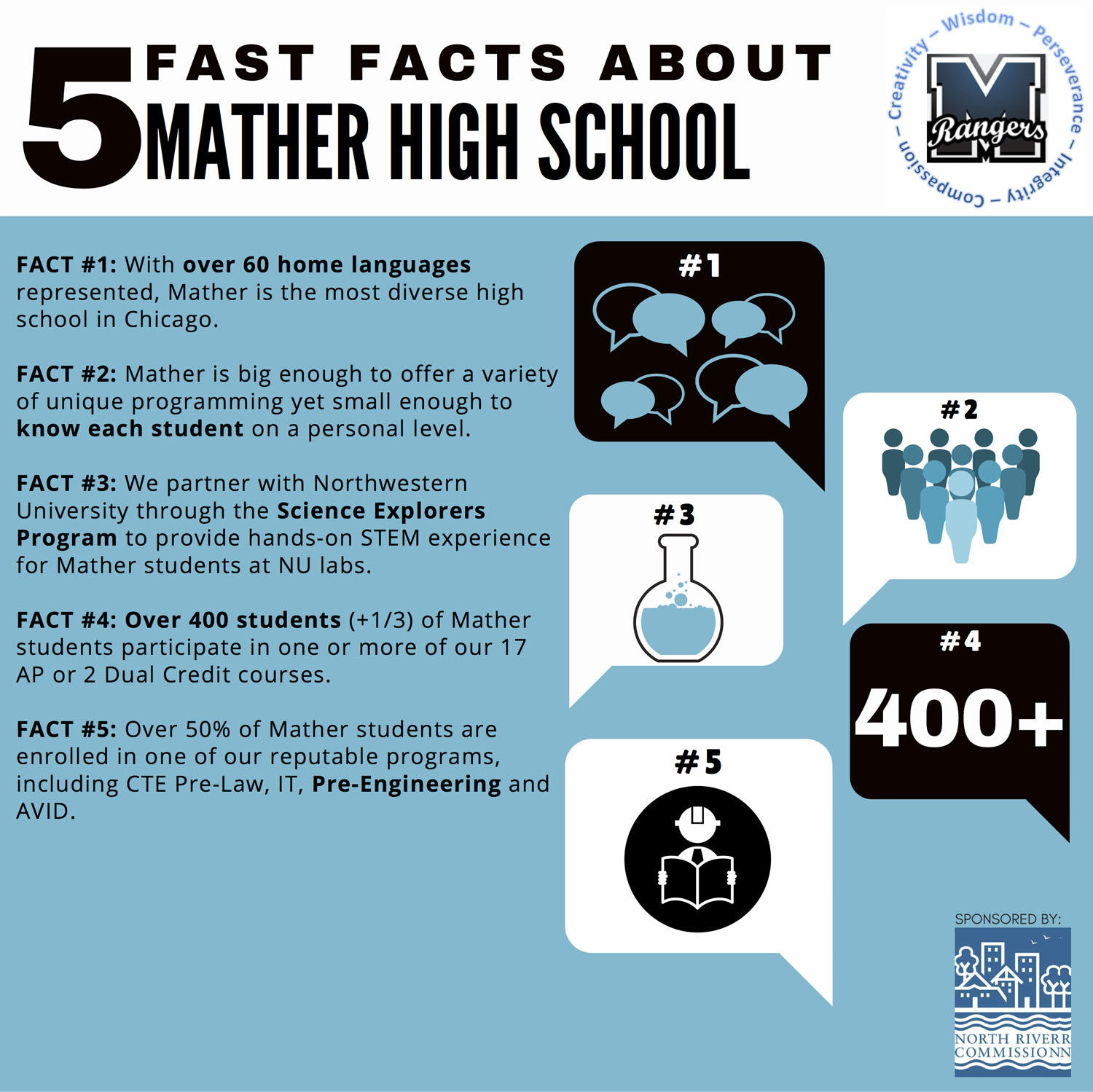 5 Facts Campaign_Mather_English-wb