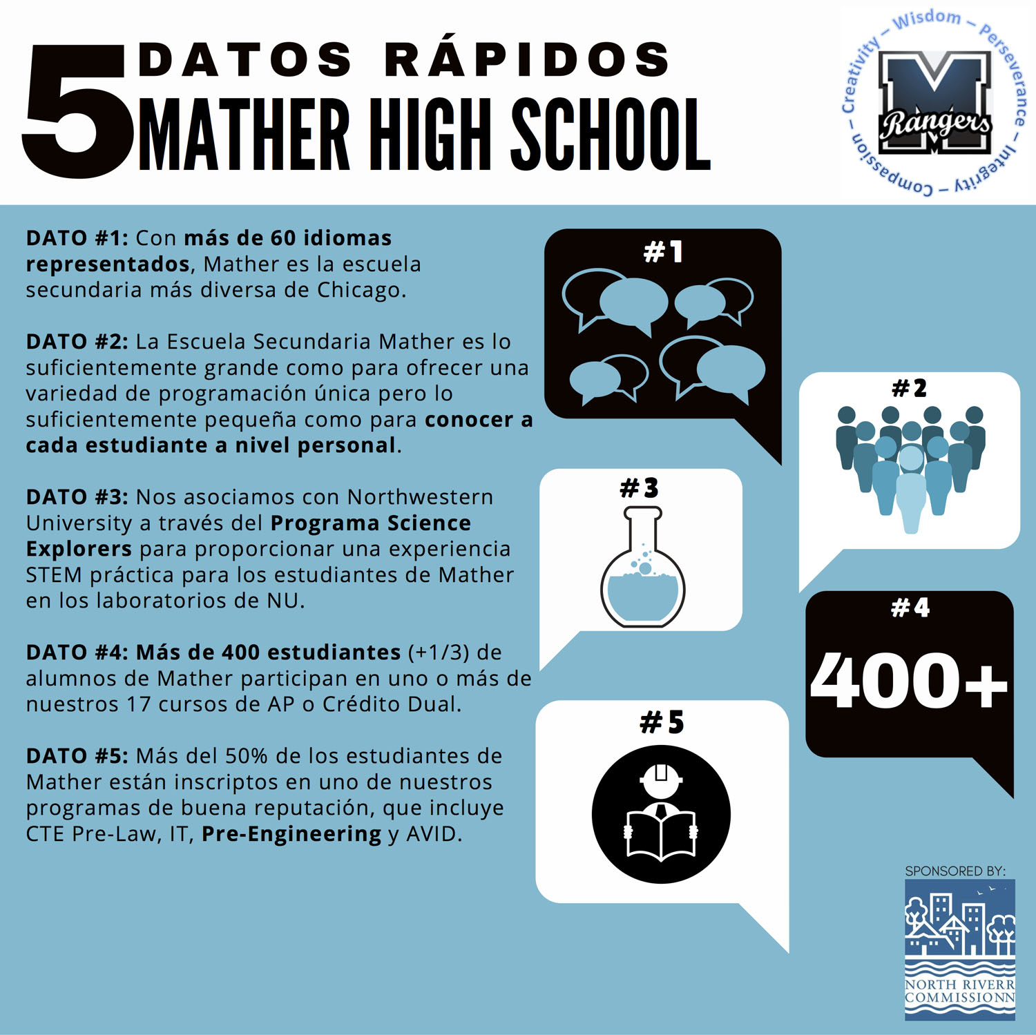 5 Facts Campaign_Mather_Spanish-wb