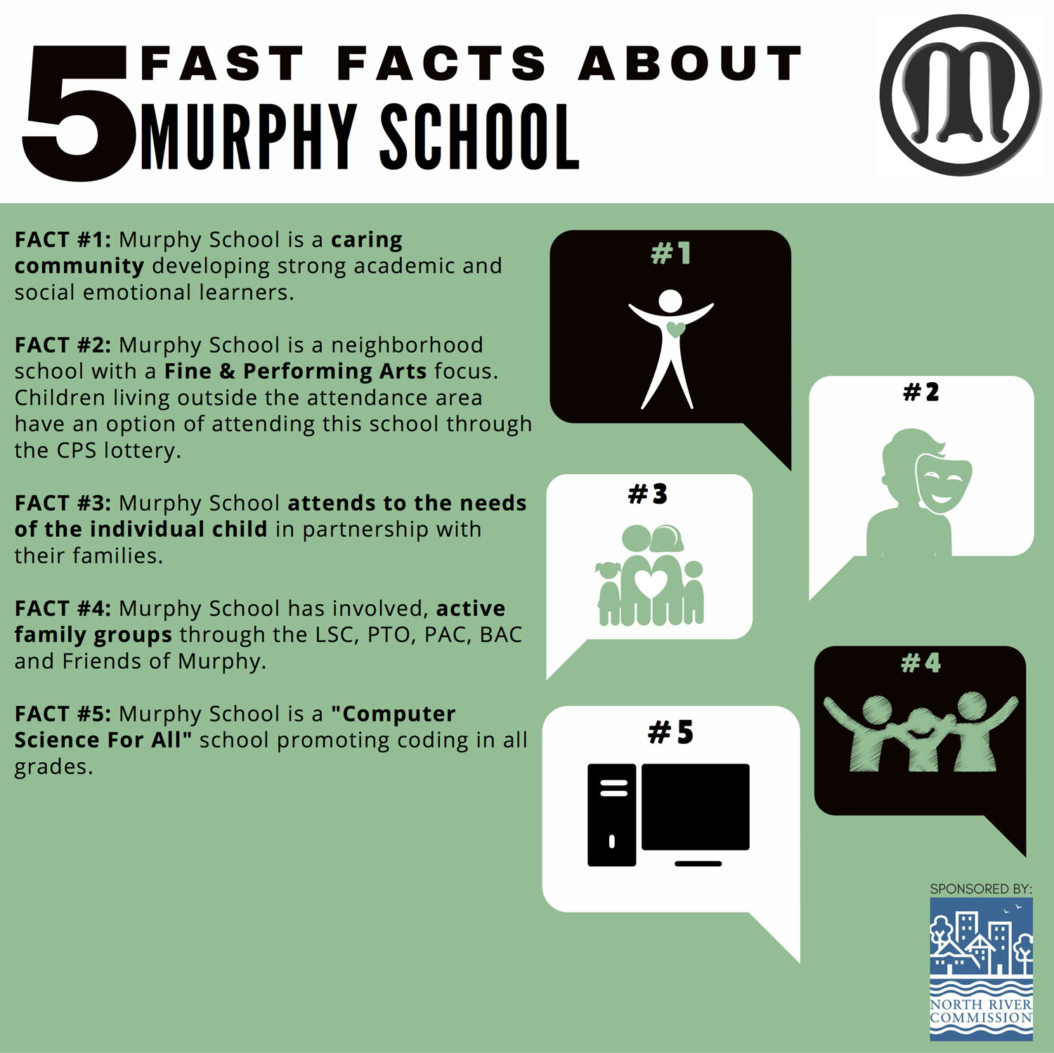 5 Facts Campaign_Murphy_English-wb
