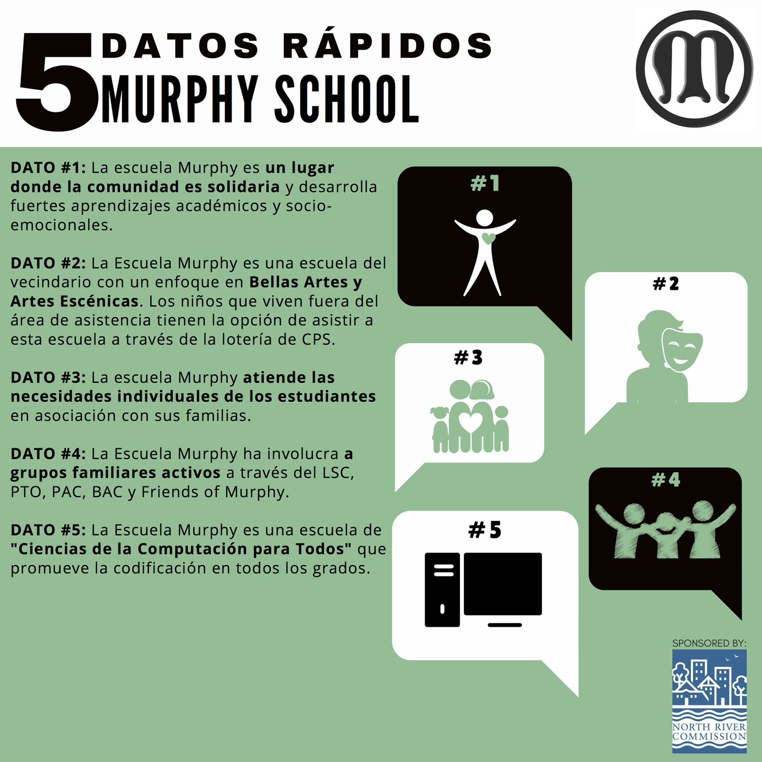 5 Facts Campaign_Murphy_Spanish-wb