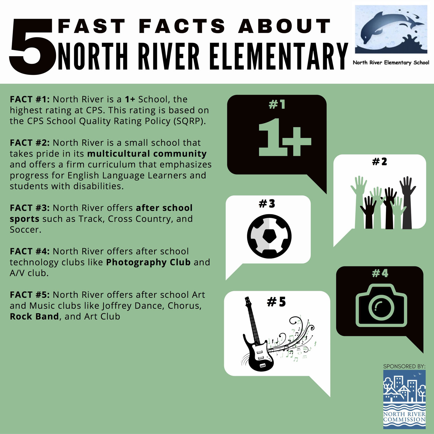 5 Facts Campaign_North River_English-wb