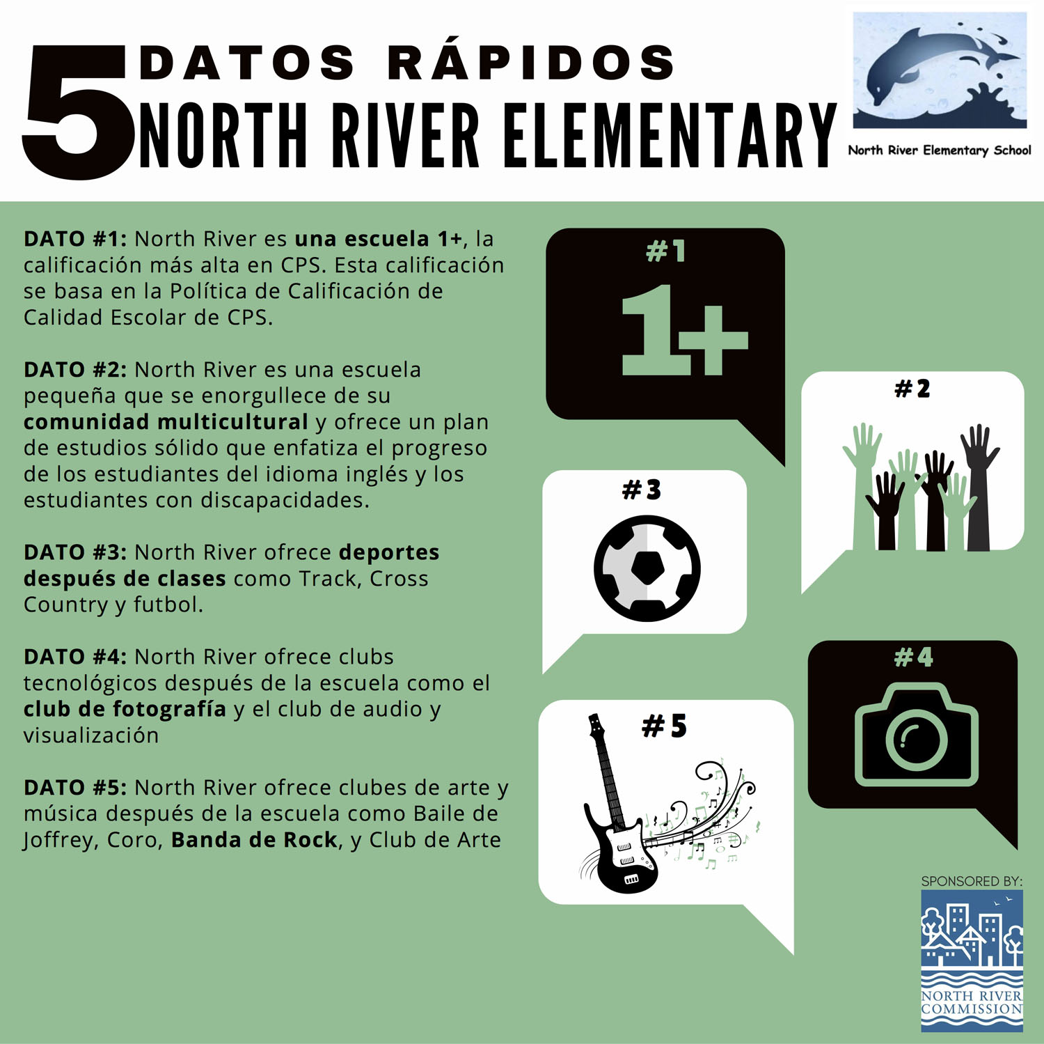 5 Facts Campaign_North River_Spanish-wb