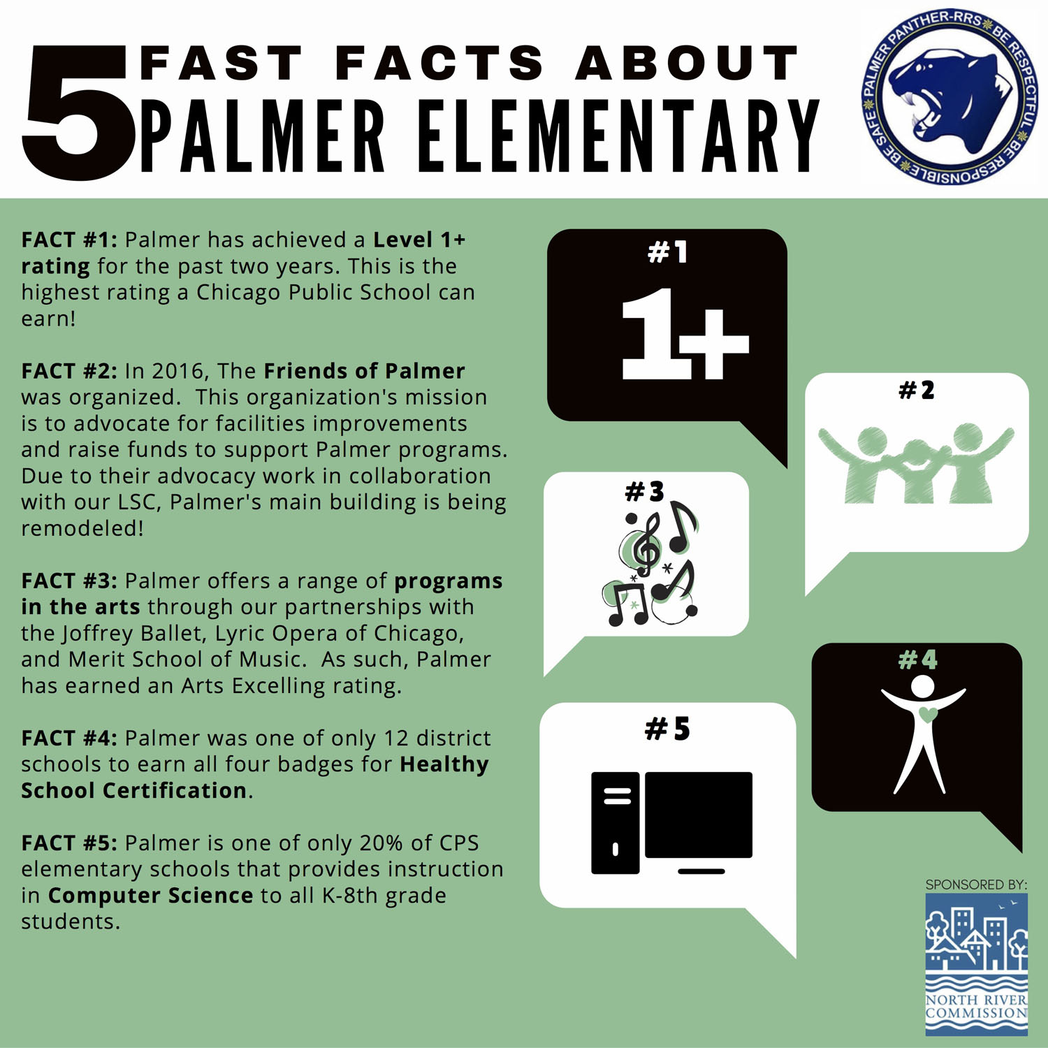 5 Facts Campaign_Palmer_English-wb