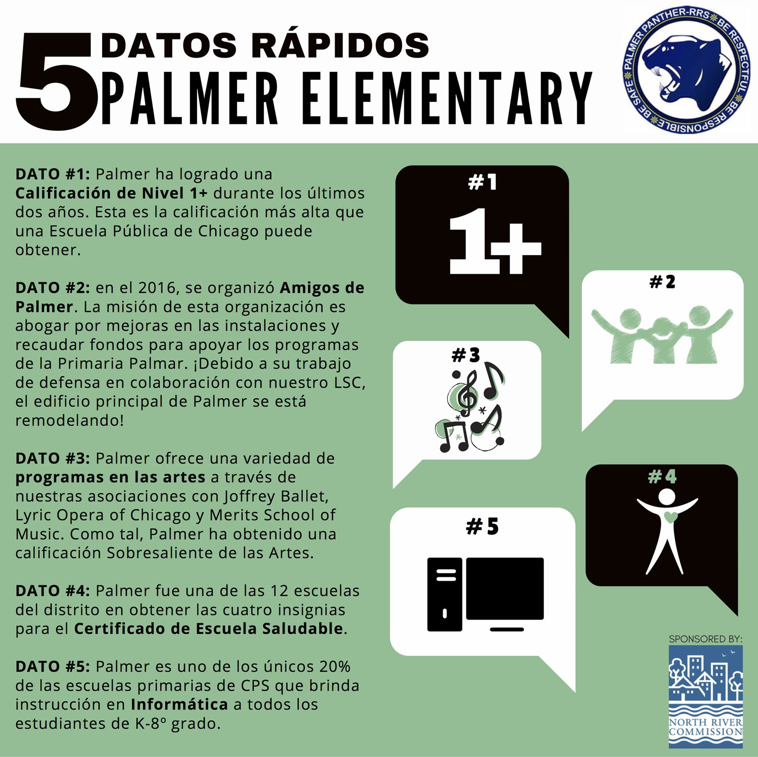 5 Facts Campaign_Palmer_Spanish-wb