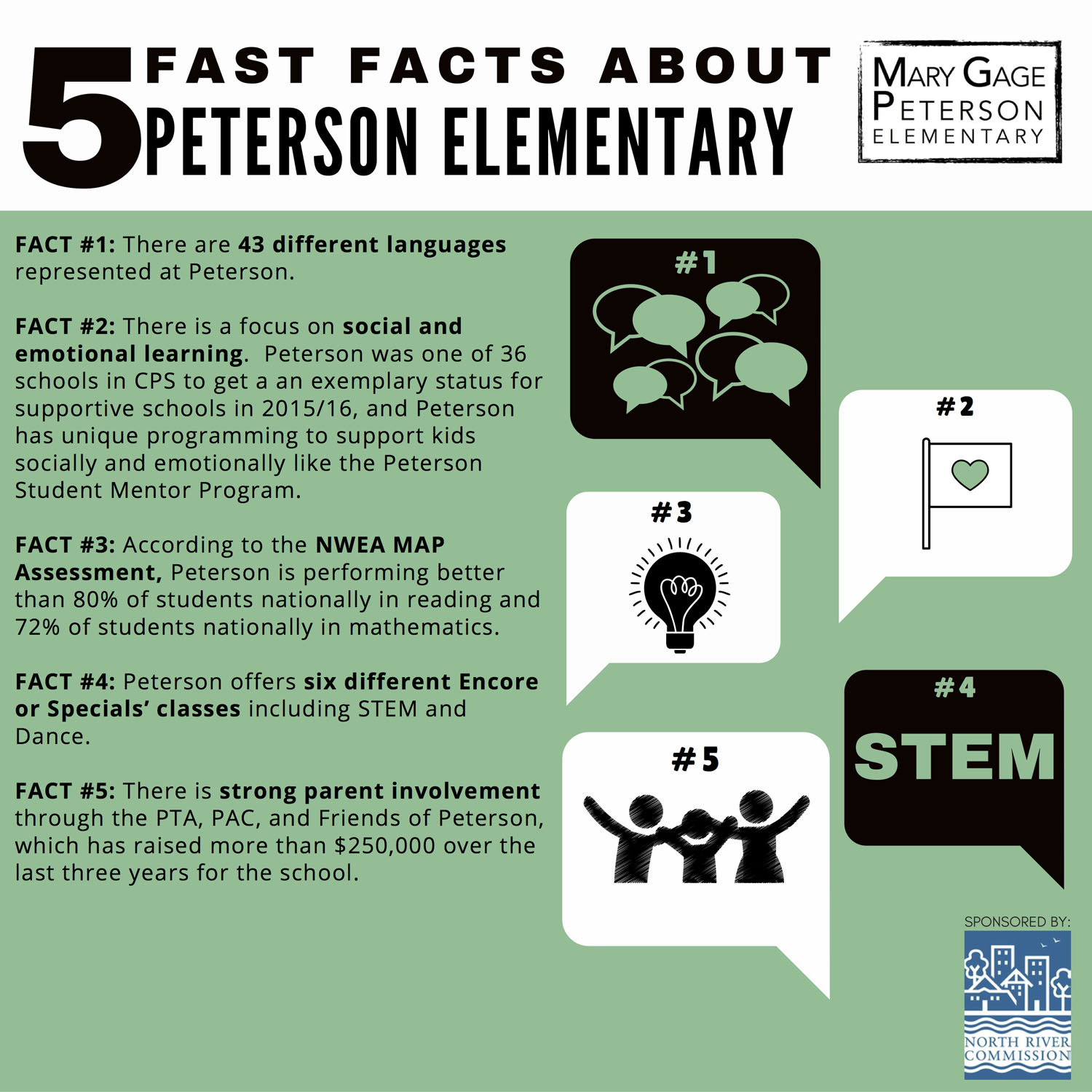 5 Facts Campaign_Peterson_English-wb
