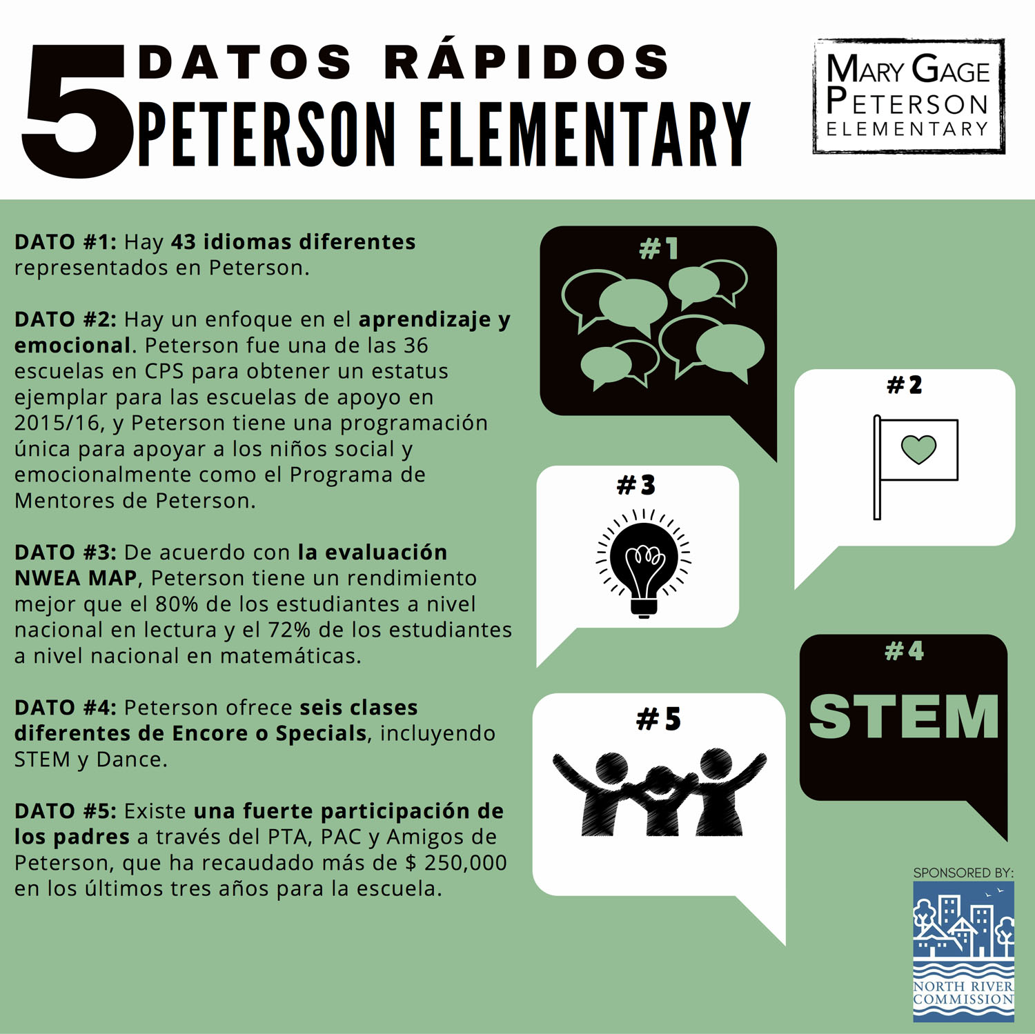 5 Facts Campaign_Peterson_Spanish-wb