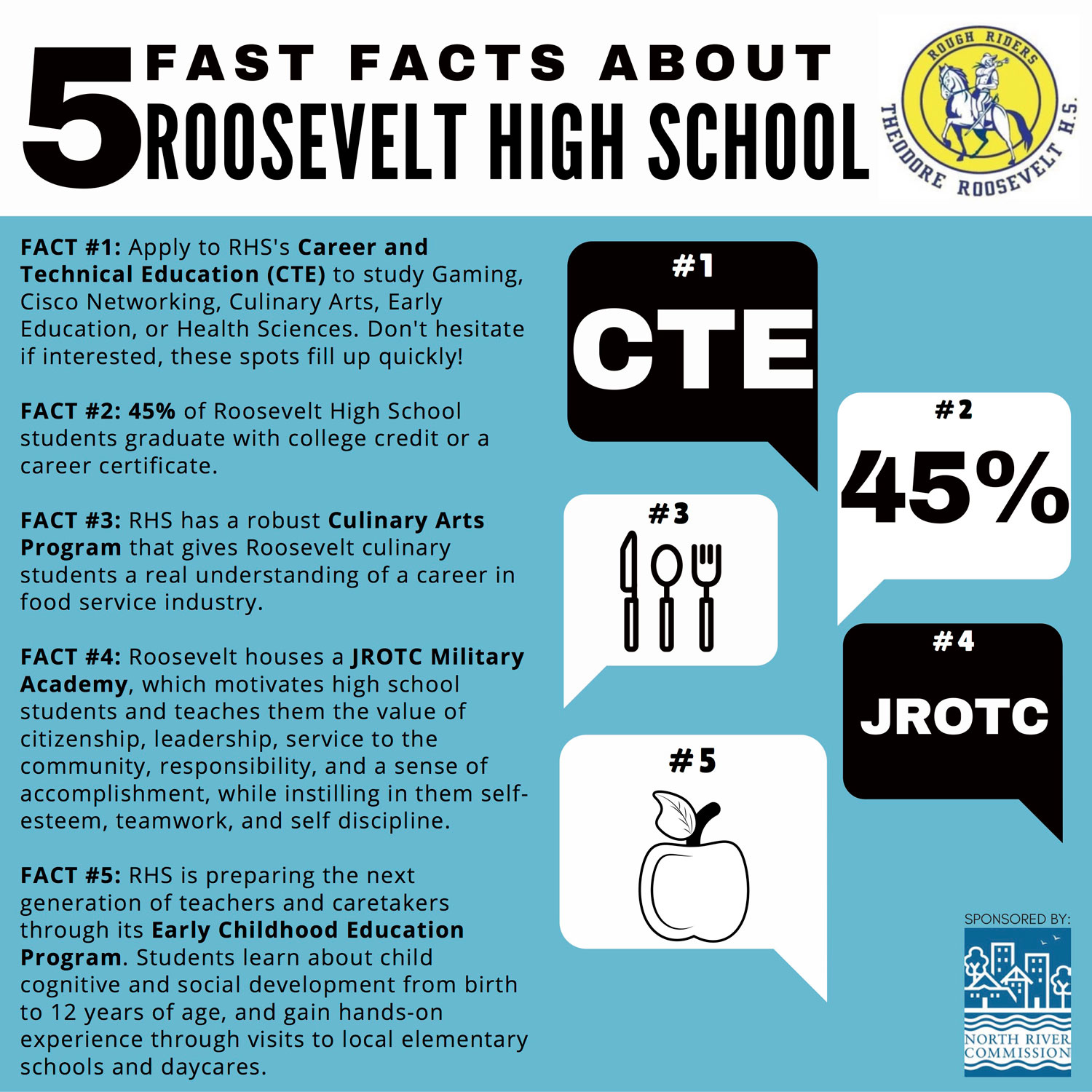 5-Facts-Campaign_RHS_English-sm