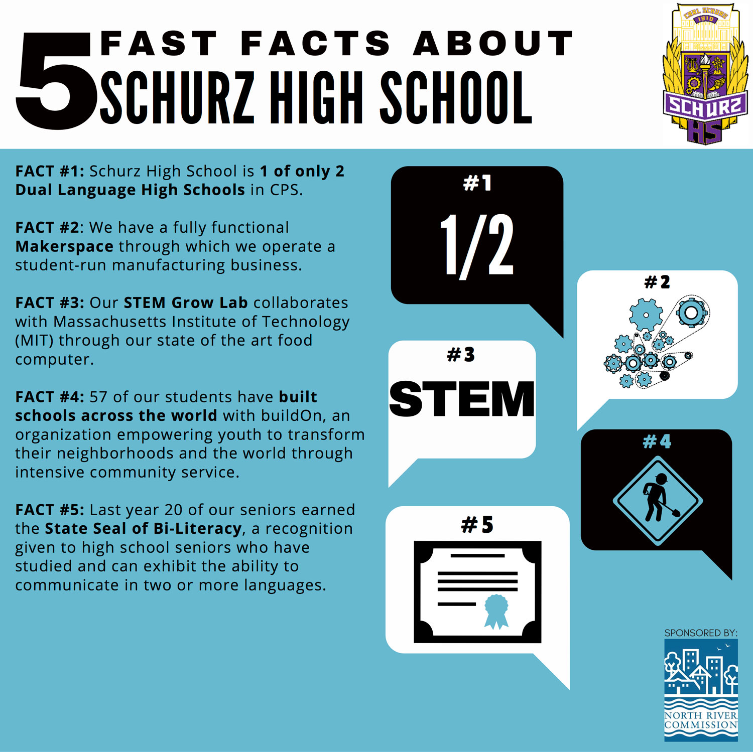 5-Facts-Campaign_Schurz_English-sm