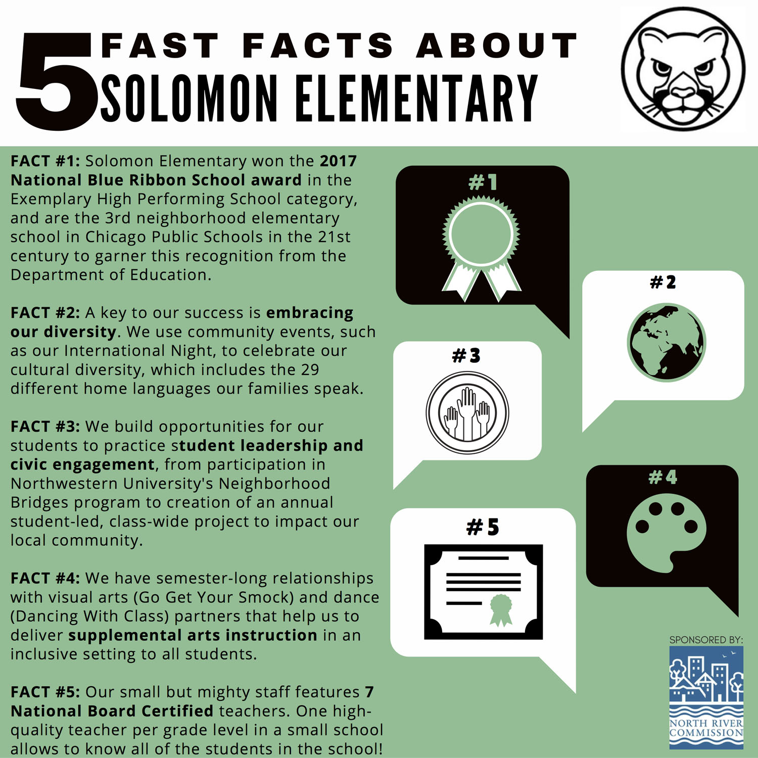 5 Facts Campaign_Solomon_English-wb