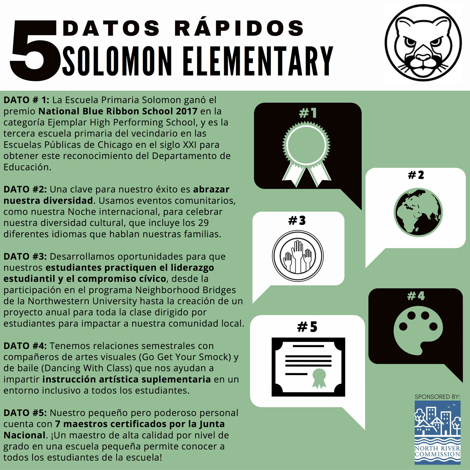 5 Facts Campaign_Solomon_Spanish-wb