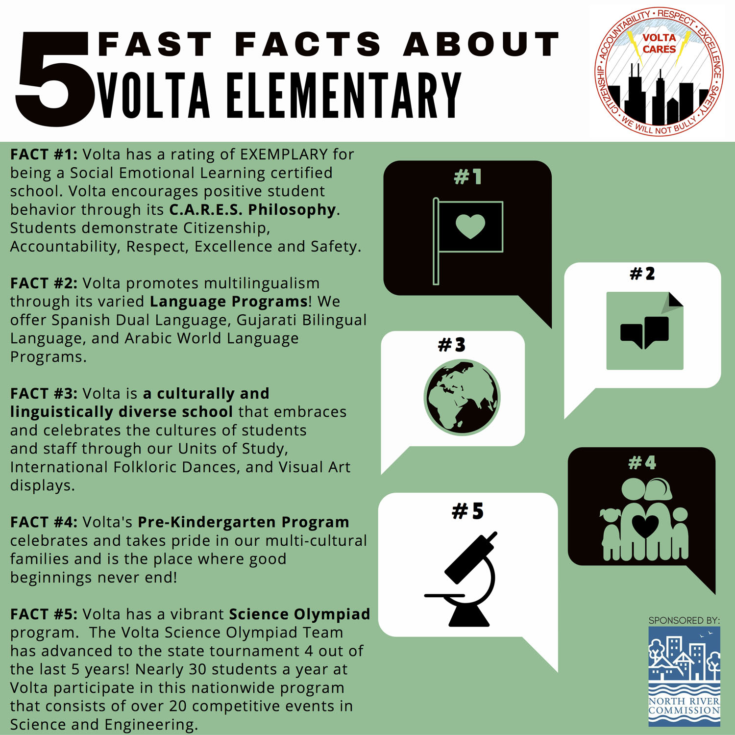 5 Facts Campaign_Volta_English-wb