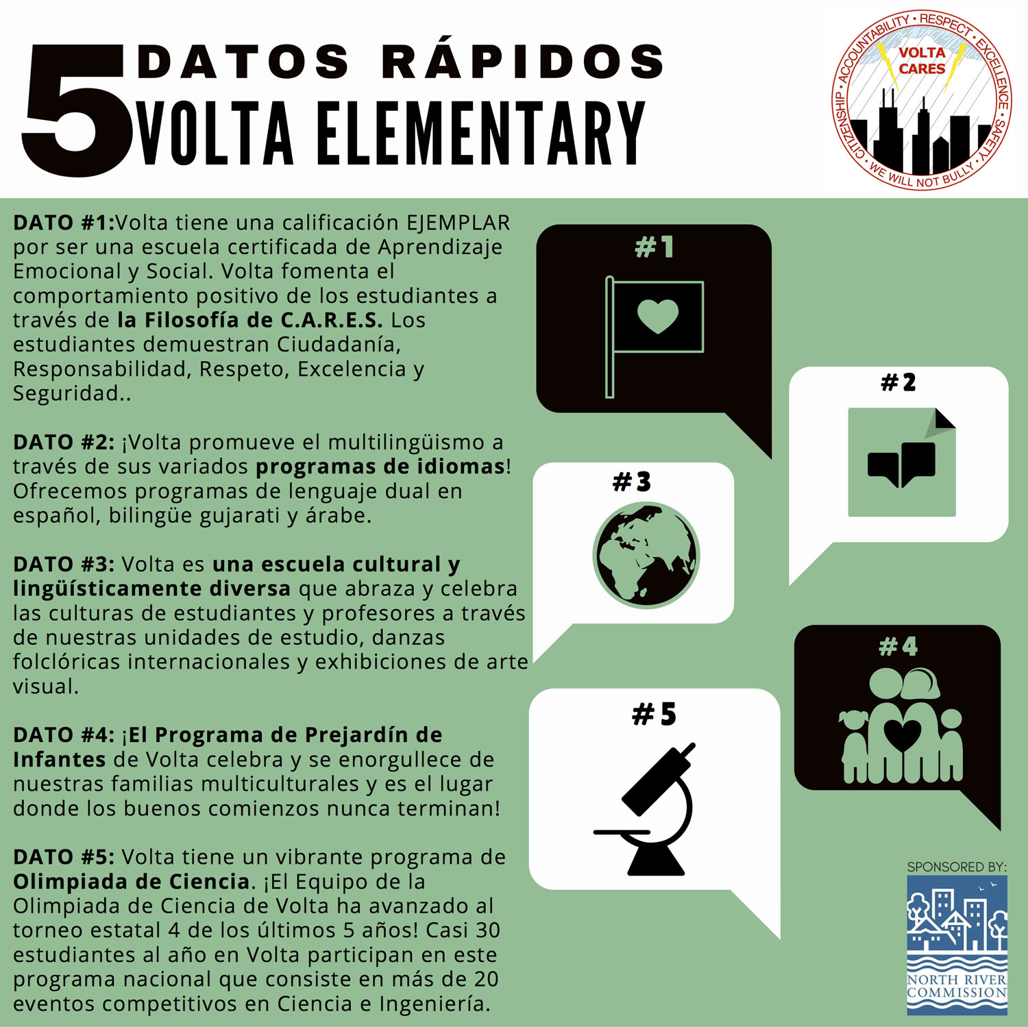 5 Facts Campaign_Volta_Spanish-wb