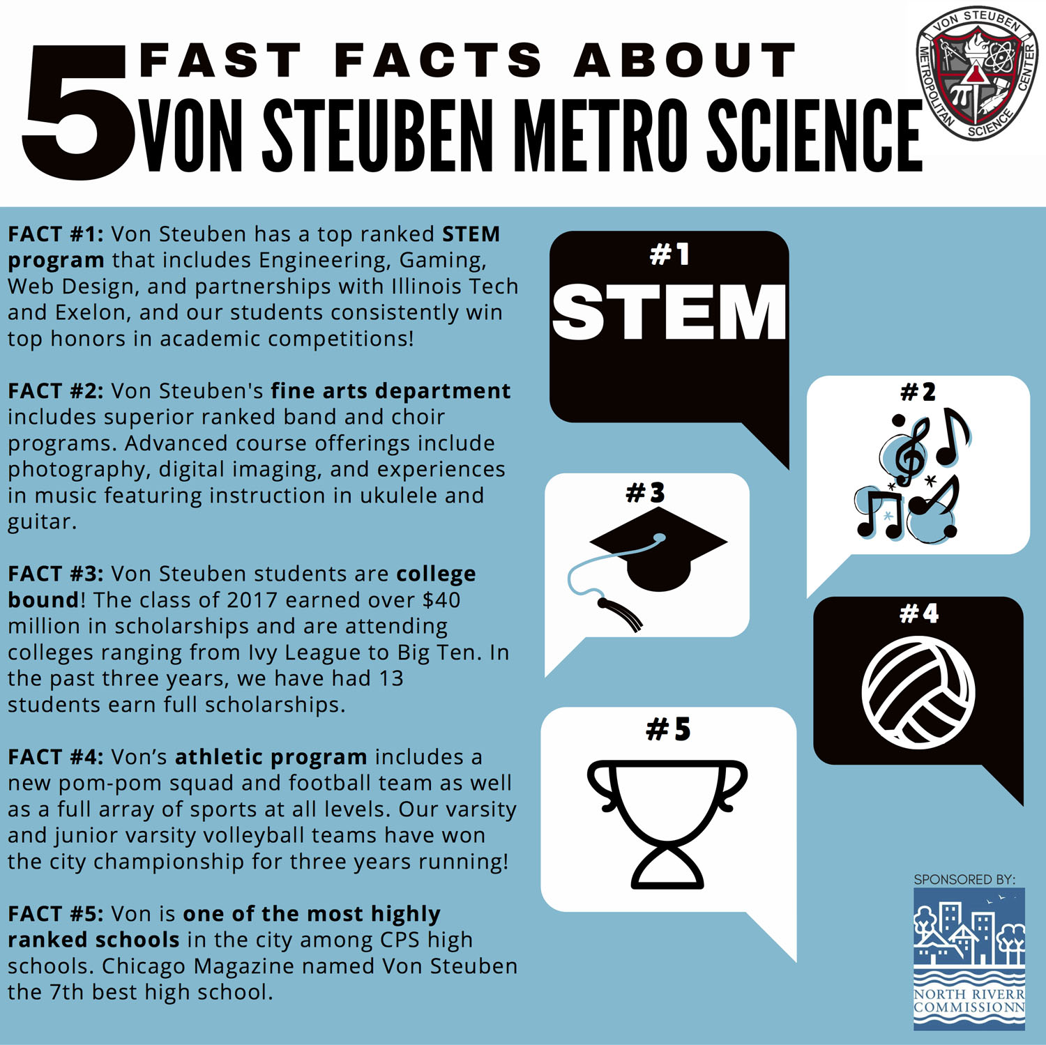 5 Facts Campaign_Von Steuben_English-wb